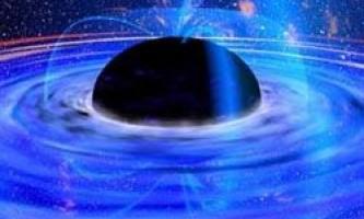 10 Самих величезних космічних об`єктів і понять