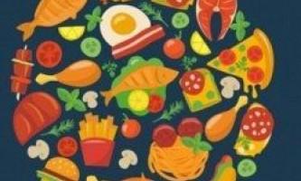 10 Самих корисних продуктів