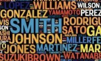 25 Самих популярних в світі прізвищ