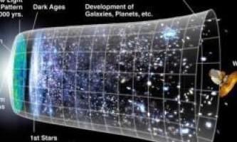 7 Дивних фактів про всесвіт