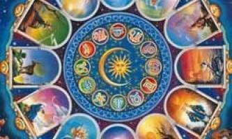 Астрологічний прогноз по знакам зодіаку на березень 2016