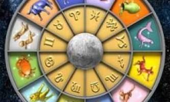 Астрологія - це той же расизм