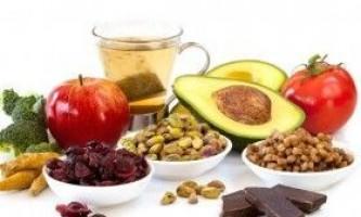 Банальні правила харчування в бодібілдингу