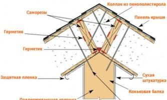 Баня з сип-панелей: технологія будівництва
