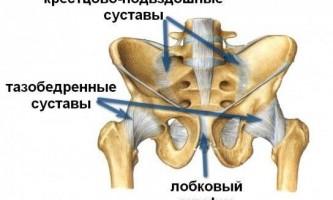 Болить тазостегновий суглоб: що робити? Як лікувати?