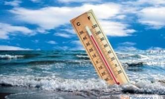 Чим клімат відрізняється від погоди?