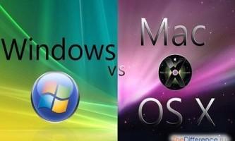 Чим mac os відрізняється від windows?