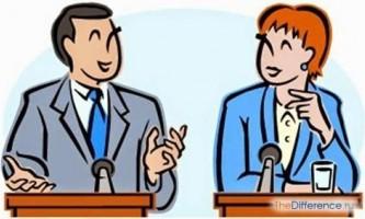Чим відрізняється активне виборче право від пасивного?