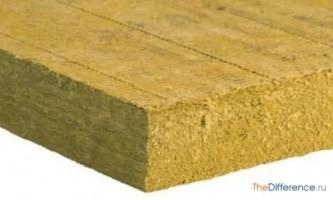 Чим відрізняється базальтовий утеплювач від мінерального?