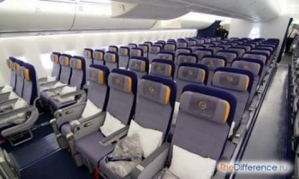 Чим відрізняється бізнес-клас від економ-класу в літаку?