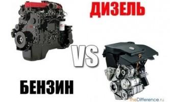 Чим відрізняється дизельний двигун від бензинового?