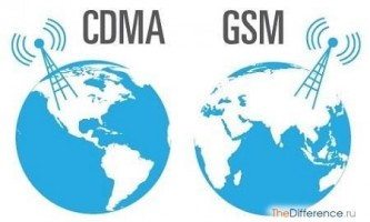 Чим відрізняється gsm від cdma?