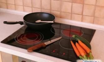 Чим відрізняється індукційна плита від склокераміки?