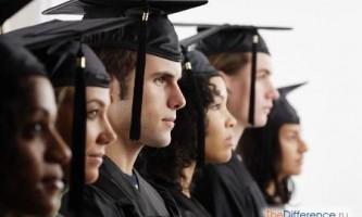 Чим відрізняється інститут від академії?