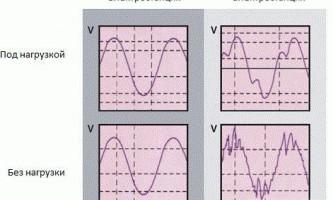 Чим відрізняється інверторний генератор від звичайного?