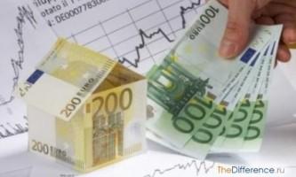 Чим відрізняється інвестиція від кредитування?
