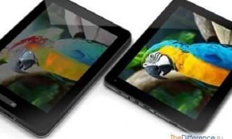 Чим відрізняється екран tft від ips?