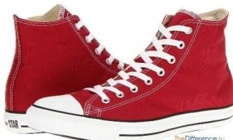 Чим відрізняється кеди від кросівок?
