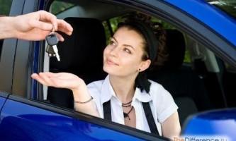 Чим відрізняється лізинг від автокредиту?