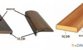 Чим відрізняється мдф від пвх?