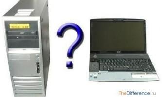 Чим відрізняється ноутбук від комп`ютера?
