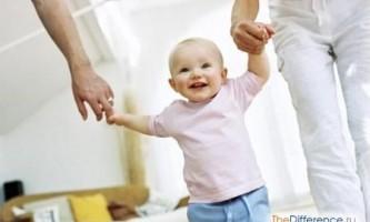 Чим відрізняється опіка від усиновлення?