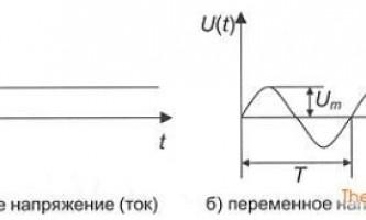 Чим відрізняється постійна напруга від змінного?