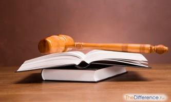 Чим відрізняється злочин від правопорушення?