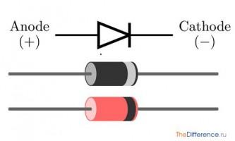 Чим відрізняється прямий діод від зворотного діода?