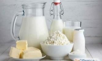 Чим відрізняється кисле молоко від кефіру?