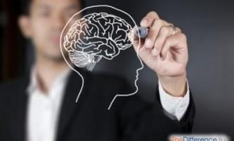 Чим відрізняється психолог від психоаналітика?
