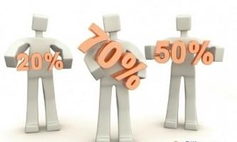 Чим відрізняється розстрочка від кредиту?