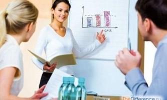 Чим відрізняється реферативное виступ від доповіді?