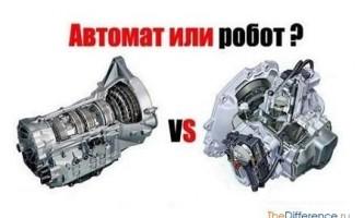 Чим відрізняється робот від автомата?