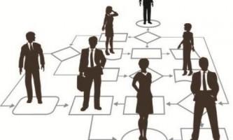 Чим відрізняється керівництво від управління?