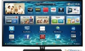 Чим відрізняється smart tv від звичайного телевізора?