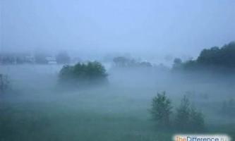 Чим відрізняється туман від хмар?