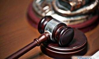 Чим відрізняється кримінальна відповідальність від адміністративної відповідальності?