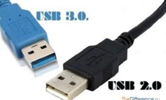 Чим відрізняється usb 2.0 від usb 3.0?