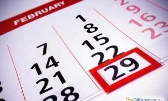 Чим відрізняється високосний рік від звичайного?