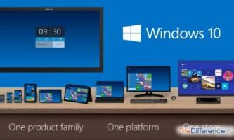Чим відрізняється windows 10 від windows 8?