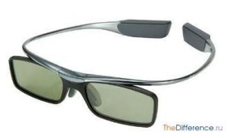 Чим відрізняються активні 3d окуляри від пасивних?