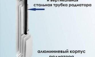 Чим відрізняються біметалічні радіатори опалення від алюмінієвих радіаторів опалення?
