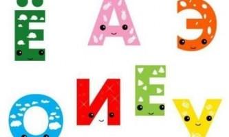 Чим відрізняються букви від звуків?