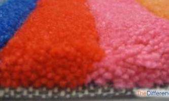 Чим відрізняються штучні волокна від синтетичних?