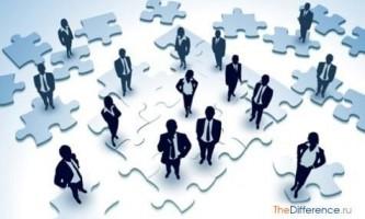 Чим відрізняються політичні організації від суспільно-політичних організацій?