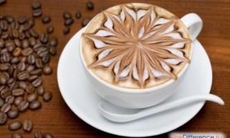 Що додають в каву?
