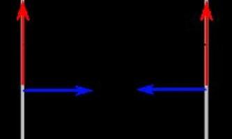 Що вимірюється в амперах?