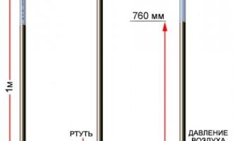 Що вимірюється в паскалях?