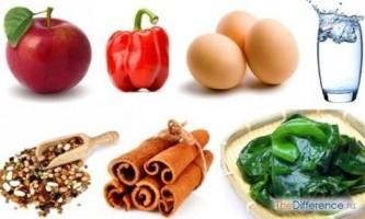 Що знижує апетит?
